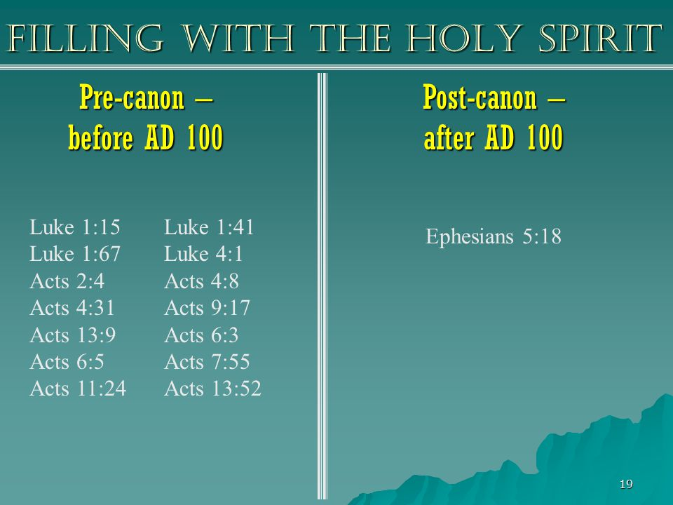 19 Filling With the Holy Spirit Pre-canon – before AD 100 Post-canon – after AD 100 Luke 1:15Luke 1:41 Luke 1:67Luke 4:1 Acts 2:4Acts 4:8 Acts 4:31Acts 9:17 Acts 13:9Acts 6:3 Acts 6:5Acts 7:55 Acts 11:24Acts 13:52 Ephesians 5:18