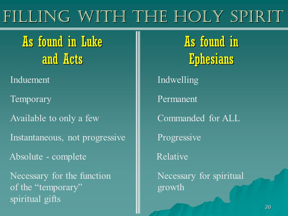 20 Filling With the Holy Spirit As found in Luke and Acts As found in Ephesians Induement Temporary Available to only a few Instantaneous, not progressive Absolute - complete Necessary for the function of the temporary spiritual gifts Indwelling Permanent Commanded for ALL Progressive Relative Necessary for spiritual growth