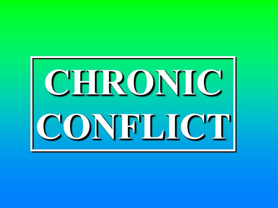 CHRONICCONFLICTCHRONIC CONFLICT