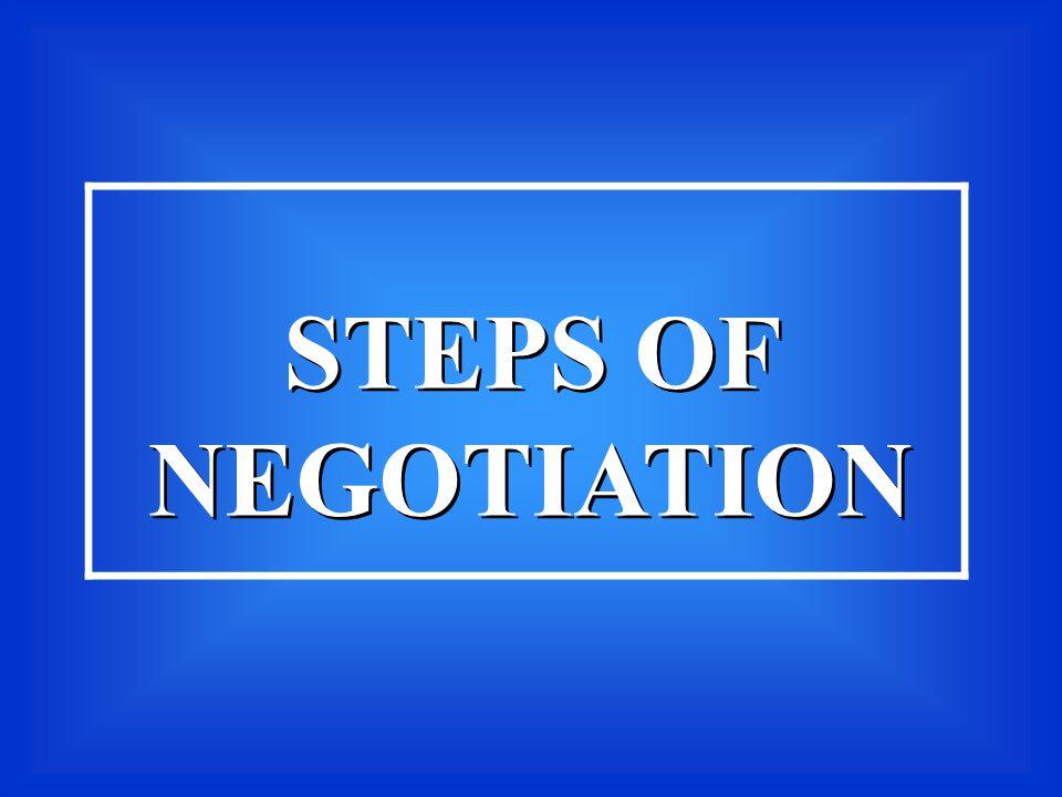 STEPS OF NEGOTIATION STEPS OF NEGOTIATION