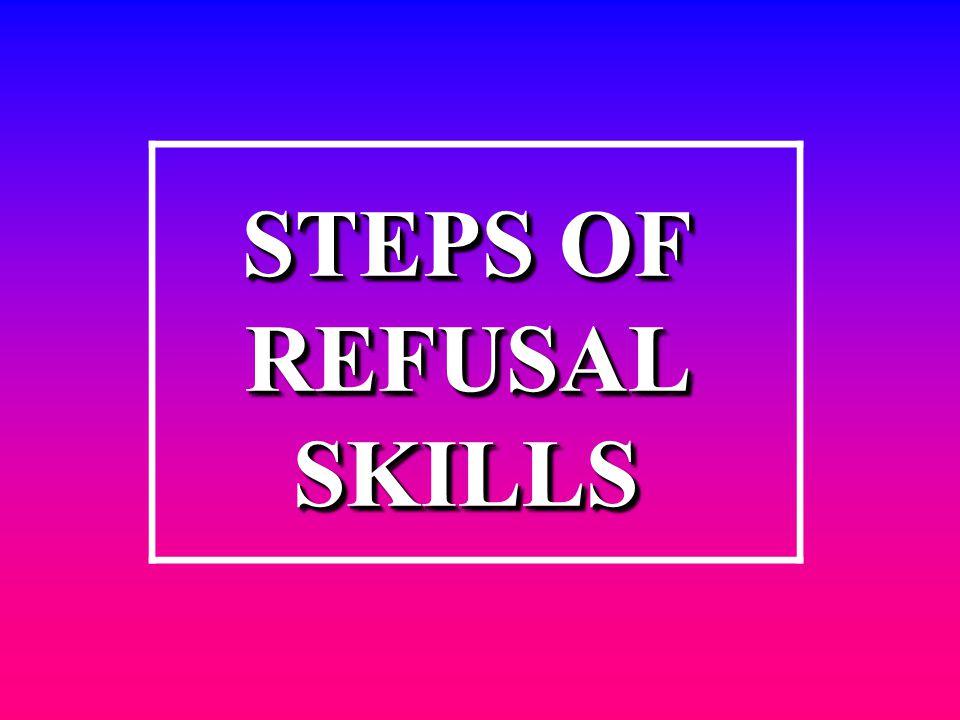 STEPS OF REFUSAL SKILLS