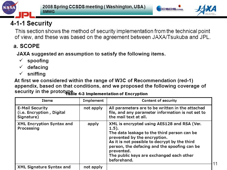 2008 Spring CCSDS meeting ( Washington, USA ) SMWG 11 4-1-1 Security This section shows the method of security implementation from the technical point of view, and these was based on the agreement between JAXA/Tsukuba and JPL.