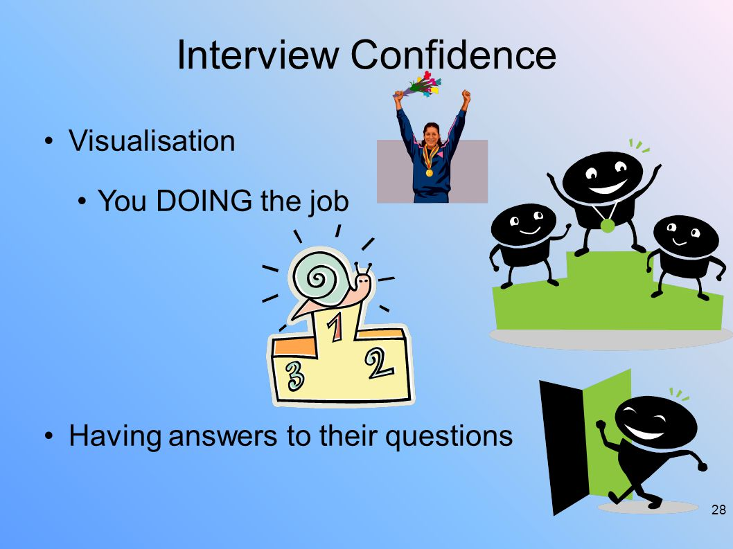 Interview Confidence Visualisation You DOING the job Having answers to their questions 28