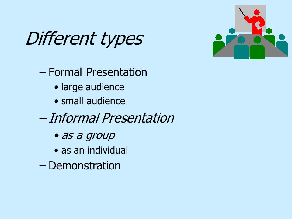 Different types –Formal Presentation large audience small audience –Informal Presentation as a group as an individual –Demonstration