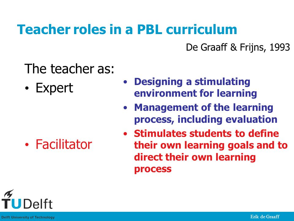 Erik de Graaff Teacher roles in a PBL curriculum The teacher as: Expert Facilitator De Graaff & Frijns, 1993 Designing a stimulating environment for learning Management of the learning process, including evaluation Stimulates students to define their own learning goals and to direct their own learning process