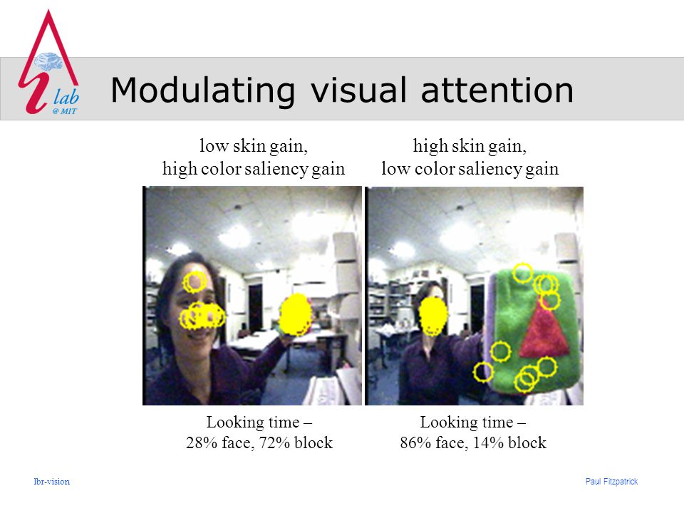 Paul Fitzpatrick lbr-vision high skin gain, low color saliency gain Looking time – 86% face, 14% block Looking time – 28% face, 72% block low skin gain, high color saliency gain Modulating visual attention