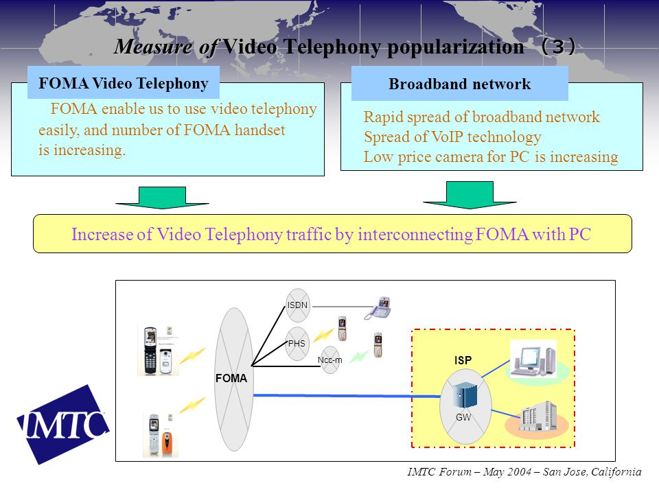 IMTC Forum – May 2004 – San Jose, California Measure of (3) Measure of Video Telephony popularization (3) Increase of Video Telephony traffic by inter