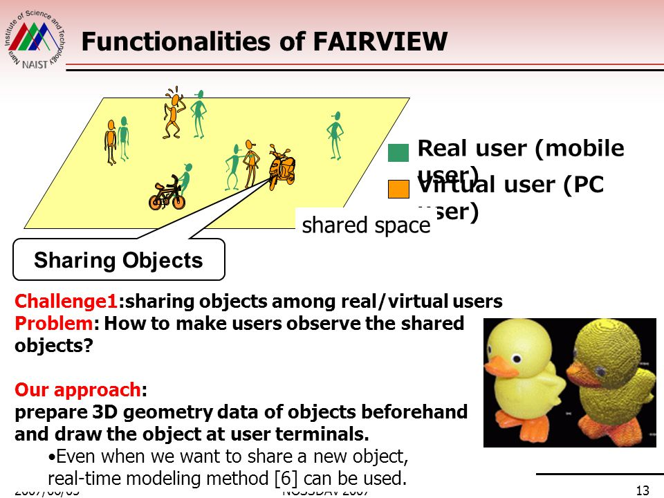 2007/06/05NOSSDAV 200713 Functionalities of FAIRVIEW Real user (mobile user) Virtual user (PC user) shared space Sharing Objects Challenge1:sharing objects among real/virtual users Problem: How to make users observe the shared objects.