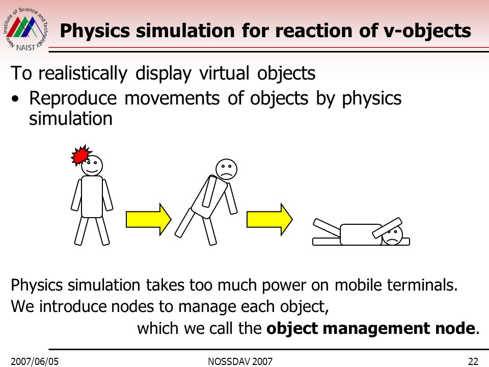 2007/06/05NOSSDAV 200722 Physics simulation for reaction of v-objects To realistically display virtual objects Reproduce movements of objects by physics simulation Physics simulation takes too much power on mobile terminals.