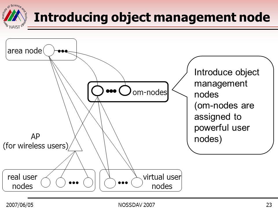 2007/06/05NOSSDAV 200723 Introducing object management node area node real user nodes om-nodes virtual user nodes AP (for wireless users) Introduce object management nodes (om-nodes are assigned to powerful user nodes)