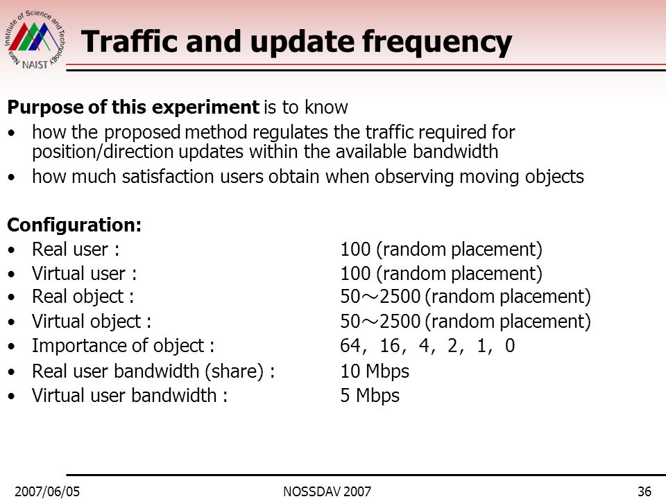 2007/06/05NOSSDAV 200736 Traffic and update frequency Purpose of this experiment is to know how the proposed method regulates the traffic required for position/direction updates within the available bandwidth how much satisfaction users obtain when observing moving objects Configuration: Real user :100 (random placement) Virtual user :100 (random placement) Real object :50 ~ 2500 (random placement) Virtual object :50 ~ 2500 (random placement) Importance of object :64 , 16 , 4 , 2 , 1 , 0 Real user bandwidth (share) :10 Mbps Virtual user bandwidth :5 Mbps