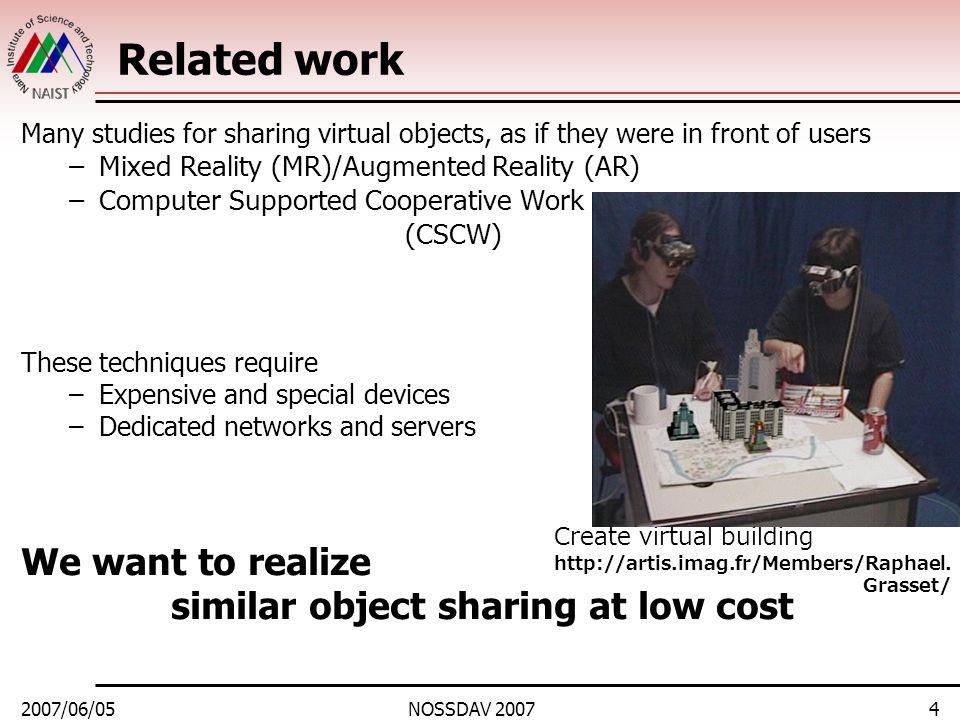 2007/06/05NOSSDAV 200735 Outline 1.Background 2.Assumptions and ideas 3.