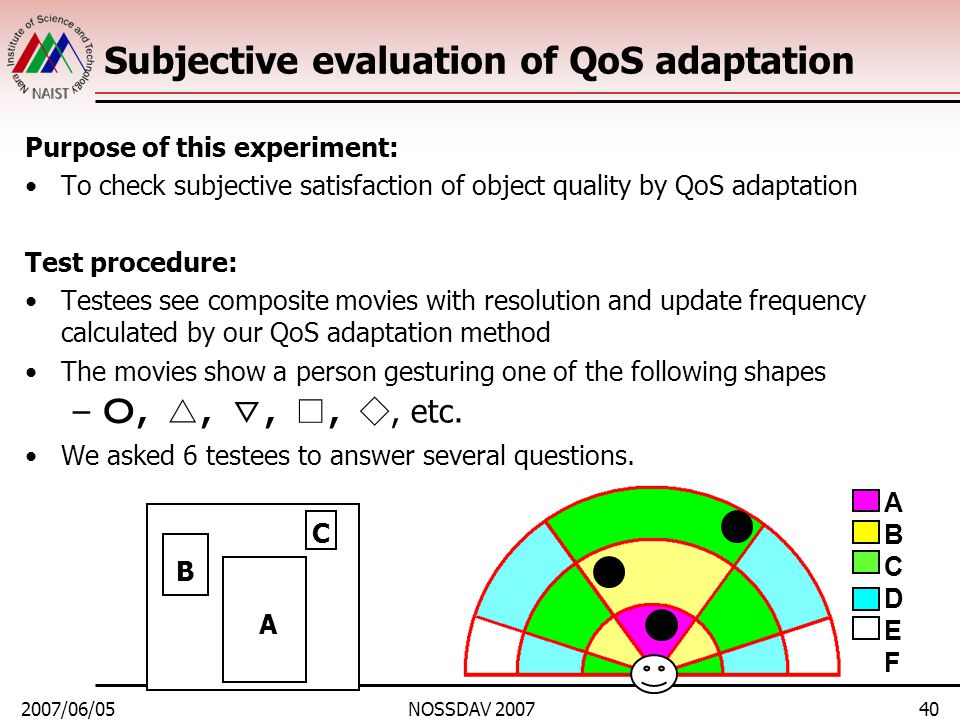 2007/06/05NOSSDAV 200740 Subjective evaluation of QoS adaptation Purpose of this experiment: To check subjective satisfaction of object quality by QoS