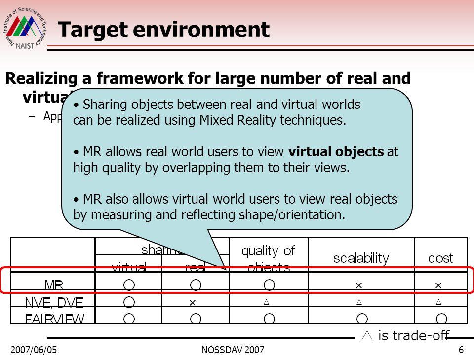 2007/06/05NOSSDAV 200717 Outline 1.Background 2.Assumptions and ideas 3.