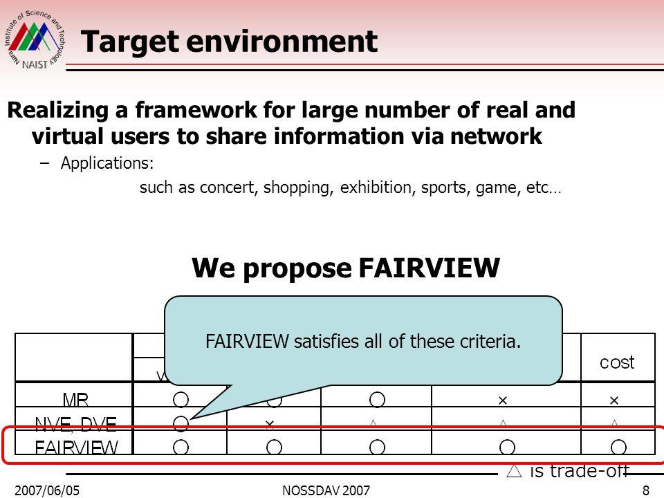 2007/06/05NOSSDAV 20079 Outline 1.Background 2.Assumptions and ideas 3.