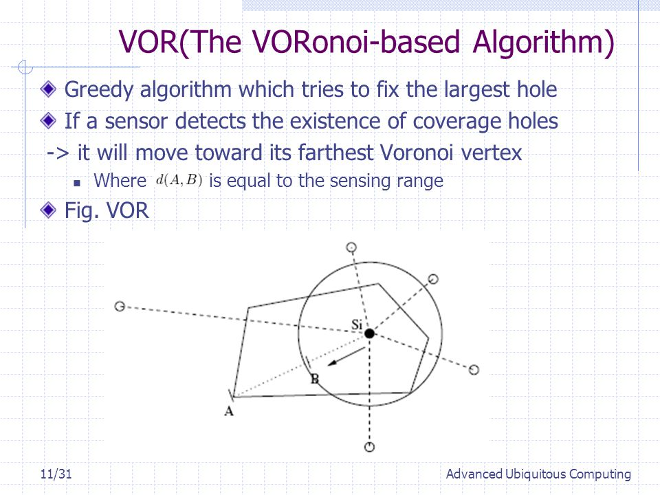 VOR(The VORonoi-based Algorithm) Greedy algorithm which tries to fix the largest hole If a sensor detects the existence of coverage holes -> it will move toward its farthest Voronoi vertex Where is equal to the sensing range Fig.