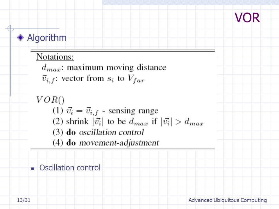 VOR Algorithm Oscillation control 13/31Advanced Ubiquitous Computing