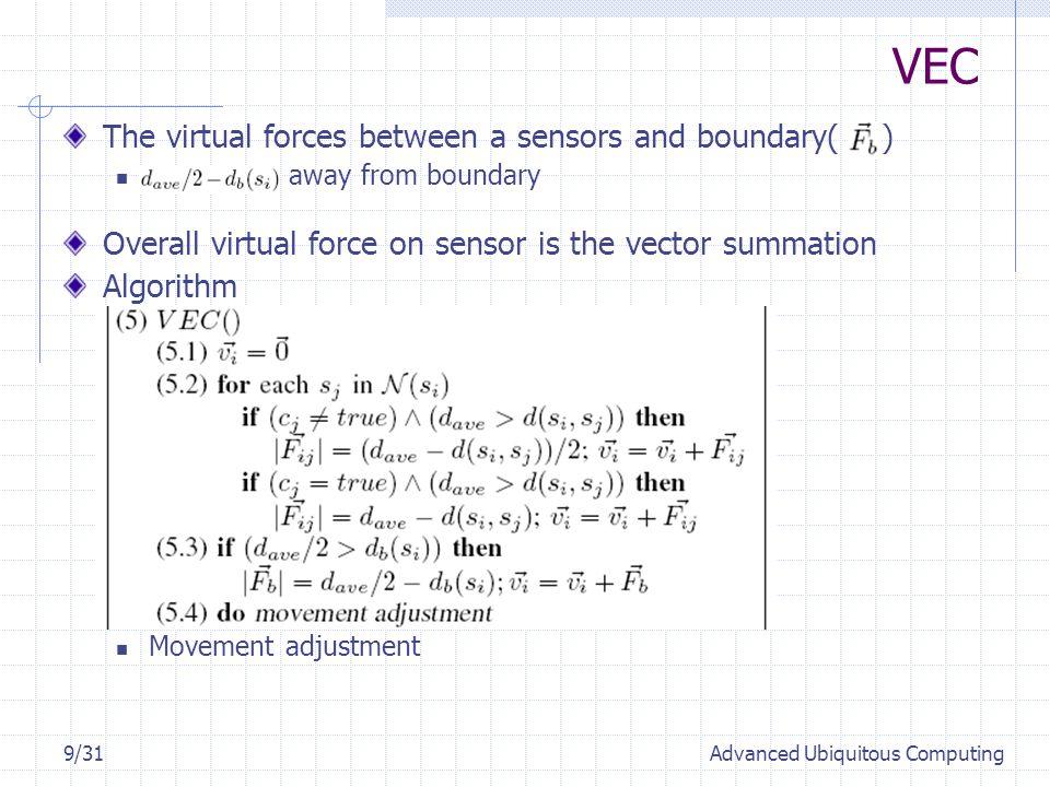 VEC The execution of VEC 35 sensors / 50m x 50m / random deployment Coverage : 75.7% -> 92.2% -> 94.7% 10/31Advanced Ubiquitous Computing
