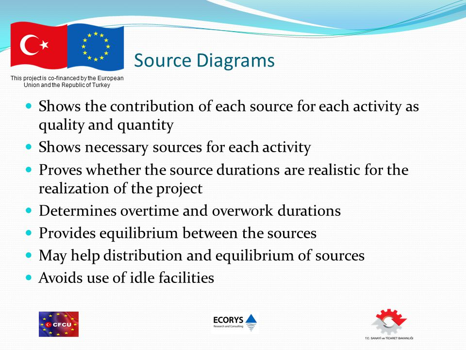 This project is co-financed by the European Union and the Republic of Turkey Source Diagrams Shows the contribution of each source for each activity as quality and quantity Shows necessary sources for each activity Proves whether the source durations are realistic for the realization of the project Determines overtime and overwork durations Provides equilibrium between the sources May help distribution and equilibrium of sources Avoids use of idle facilities