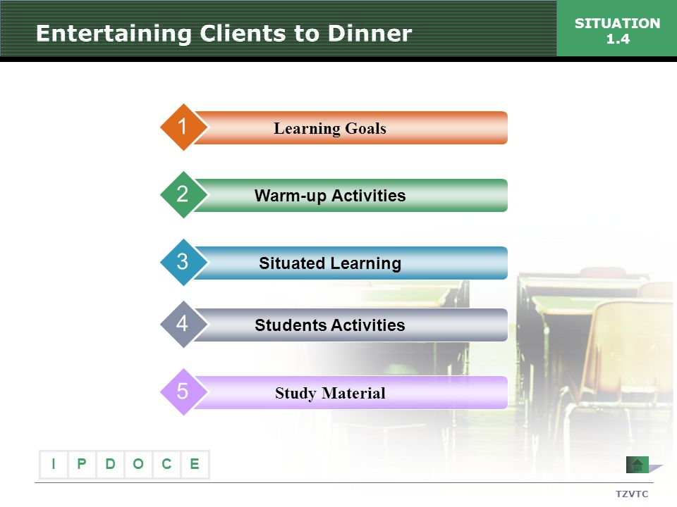 I PECDO TZVTC SITUATION 1.4 Entertaining Clients to Dinner Learning Goals 1 Warm-up Activities 2 Situated Learning 3 Students Activities 4 Study Mater
