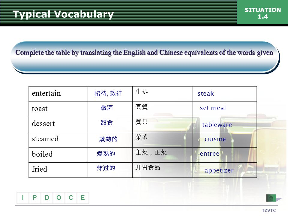I PECDO TZVTC SITUATION 1.4 甜食 Typical Vocabulary Complete the table by translating the English and Chinese equivalents of the words given entertain 牛
