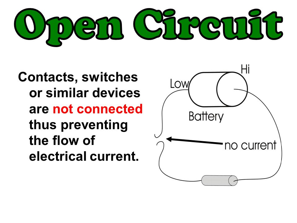 Contacts, switches or similar devices are not connected thus preventing the flow of electrical current.