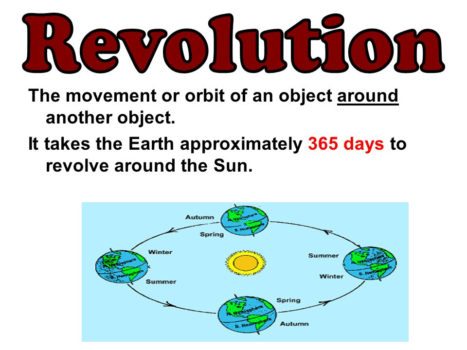 The movement or orbit of an object around another object. It takes the Earth approximately 365 days to revolve around the Sun.