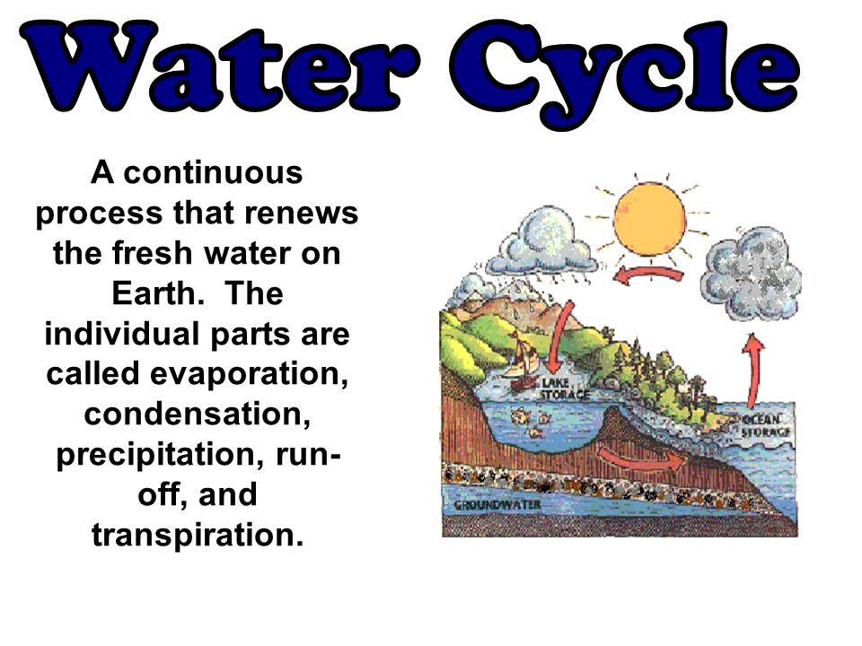 A continuous process that renews the fresh water on Earth. The individual parts are called evaporation, condensation, precipitation, run- off, and tra