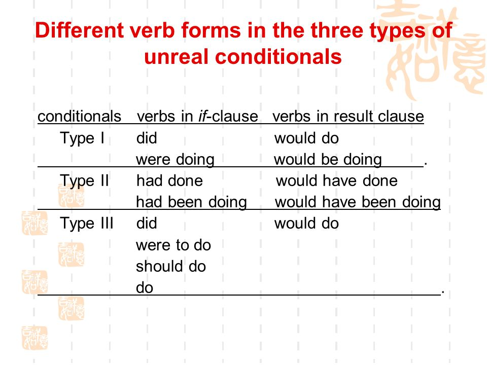 Different verb forms in the three types of unreal conditionals conditionals verbs in if-clause verbs in result clause Type I did would do were doing would be doing.