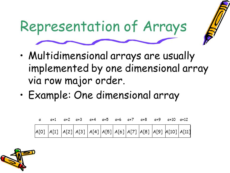 Representation of Arrays Multidimensional arrays are usually implemented by one dimensional array via row major order. Example: One dimensional array