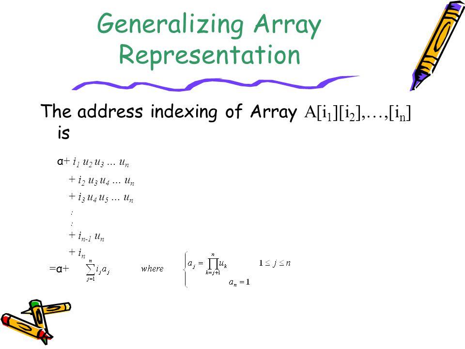 Generalizing Array Representation The address indexing of Array A[i 1 ][i 2 ],…,[i n ] is α + i 1 u 2 u 3 … u n + i 2 u 3 u 4 … u n + i 3 u 4 u 5 … u