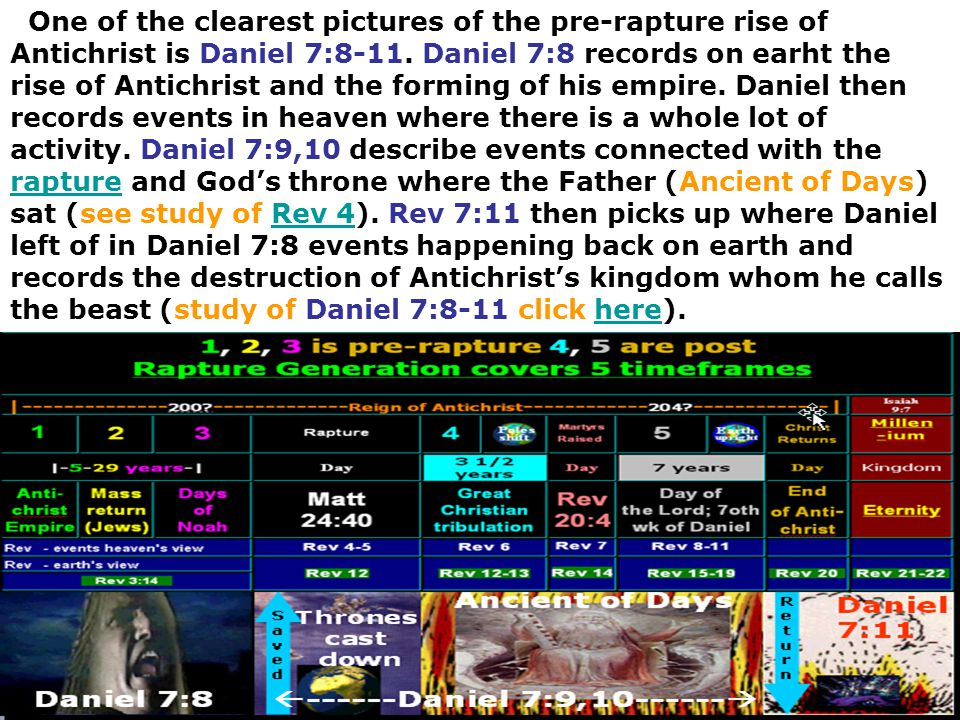 One of the clearest pictures of the pre-rapture rise of Antichrist is Daniel 7:8-11. Daniel 7:8 records on earht the rise of Antichrist and the formin