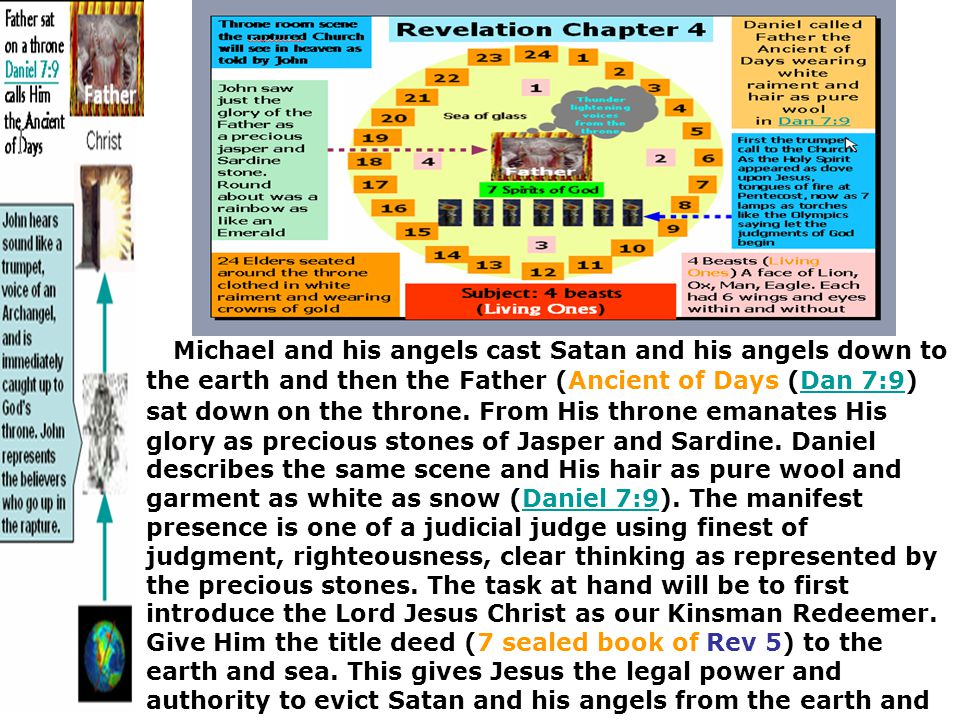 Michael and his angels cast Satan and his angels down to the earth and then the Father (Ancient of Days (Dan 7:9) sat down on the throne. From His thr