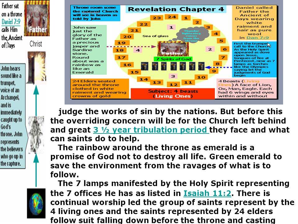 judge the works of sin by the nations. But before this the overriding concern will be for the Church left behind and great 3 ½ year tribulation period