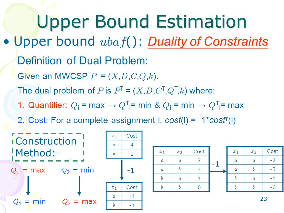 23 Upper Bound Estimation Upper bound ubaf (): Duality of Constraints Definition of Dual Problem: Given an MWCSP P = ( X, D, C, Q, k ).