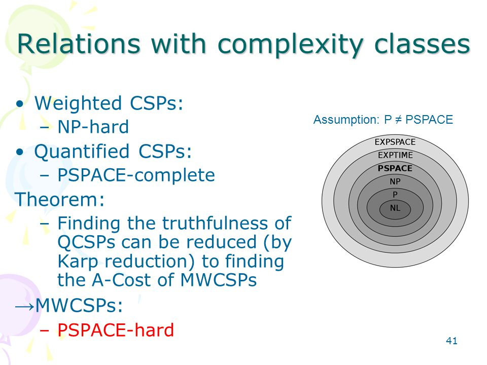 41 Relations with complexity classes Weighted CSPs: –NP-hard Quantified CSPs: –PSPACE-complete Theorem: –Finding the truthfulness of QCSPs can be reduced (by Karp reduction) to finding the A-Cost of MWCSPs → MWCSPs: –PSPACE-hard Assumption: P ≠ PSPACE