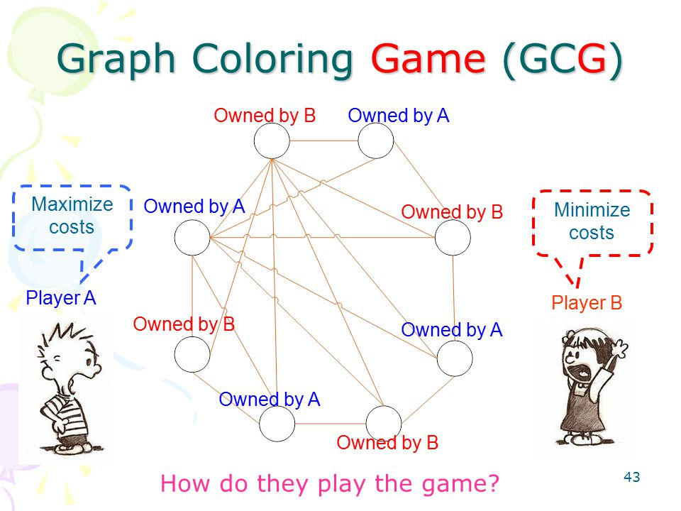43 Graph Coloring Game (GCG) Maximize costs Player A Player B Minimize costs Owned by A Owned by B How do they play the game