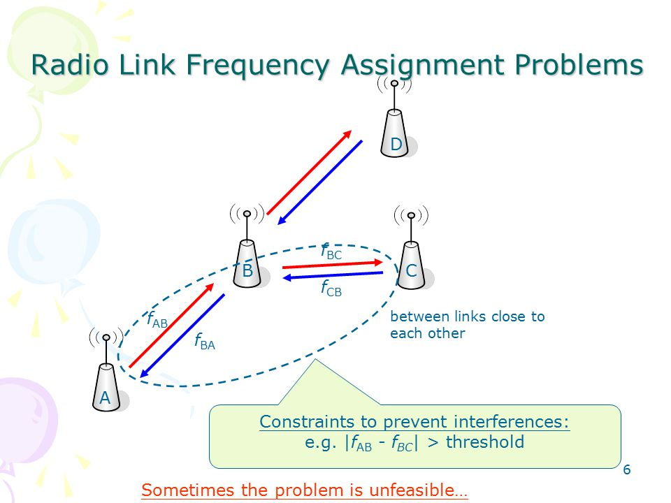 6 Radio Link Frequency Assignment Problems A BC D Constraints to prevent interferences: e.g.
