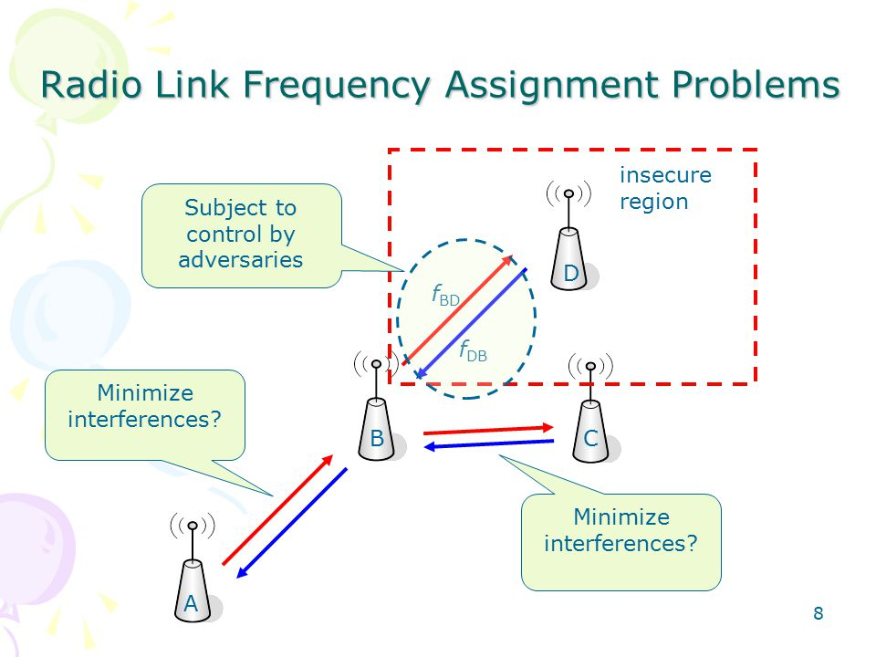8 Radio Link Frequency Assignment Problems A BC D f BD f DB insecure region Subject to control by adversaries Minimize interferences?