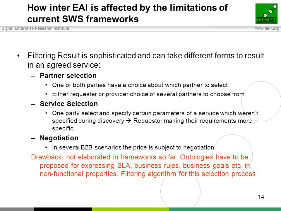 14 How inter EAI is affected by the limitations of current SWS frameworks Filtering Result is sophisticated and can take different forms to result in an agreed service: –Partner selection One or both parties have a choice about which partner to select Either requester or provider choice of several partners to choose from –Service Selection One party select and specify certain parameters of a service which weren't specified during discovery  Requestor making their requirements more specific –Negotiation In several B2B scenarios the price is subject to negotiation Drawback: not elaborated in frameworks so far.