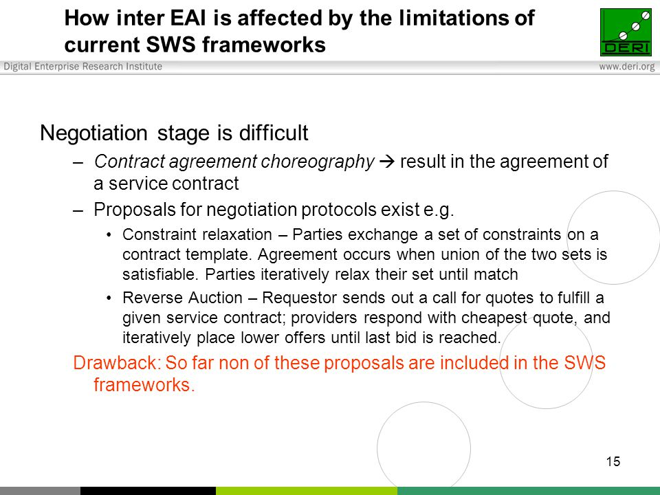 15 How inter EAI is affected by the limitations of current SWS frameworks Negotiation stage is difficult –Contract agreement choreography  result in the agreement of a service contract –Proposals for negotiation protocols exist e.g.