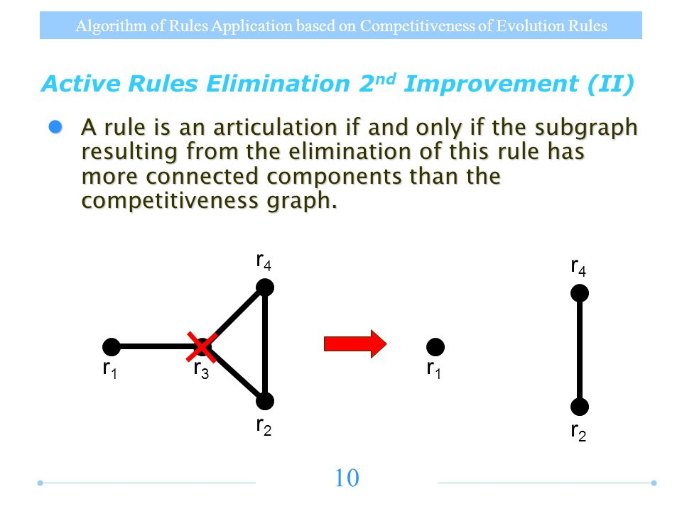 Algorithm of Rules Application based on Competitiveness of Evolution Rules 10 Active Rules Elimination 2 nd Improvement (II) A rule is an articulation if and only if the subgraph resulting from the elimination of this rule has more connected components than the competitiveness graph.