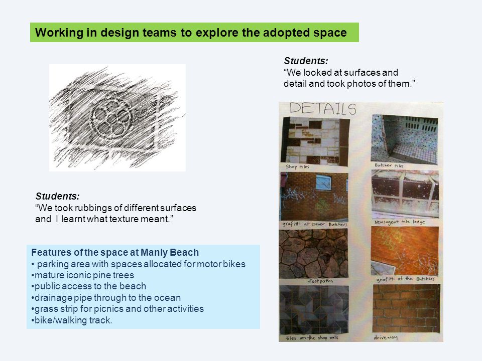 Working in design teams to explore the adopted space Students: We took rubbings of different surfaces and I learnt what texture meant. Students: We looked at surfaces and detail and took photos of them. Features of the space at Manly Beach parking area with spaces allocated for motor bikes mature iconic pine trees public access to the beach drainage pipe through to the ocean grass strip for picnics and other activities bike/walking track.