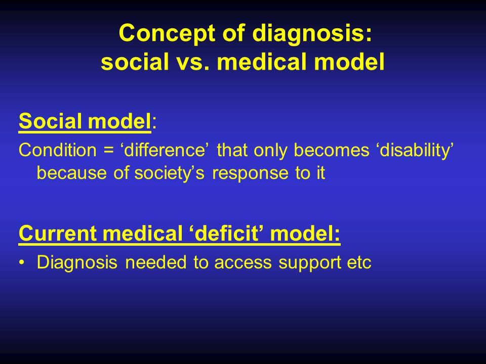 Diagnostic systems DSM-IV-TR ICD-10 Gilberg et al 2001: Asperger's Syndrome Wing & Gould 1979: Autistic spectrum disorder Who uses which, & how, varies