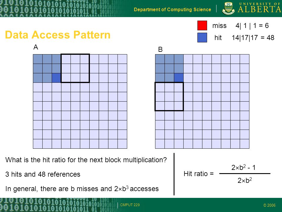 © 2006 Department of Computing Science CMPUT 229 Data Access Pattern A B miss hit What is the hit ratio for the next block multiplication? 4| 1 | 1 =