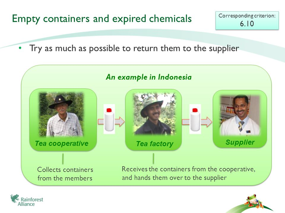 Try as much as possible to return them to the supplier Empty containers and expired chemicals Corresponding criterion: 6.10 Corresponding criterion: 6.10 An example in Indonesia Collects containers from the members Tea cooperative Receives the containers from the cooperative, and hands them over to the supplier Tea factory Supplier