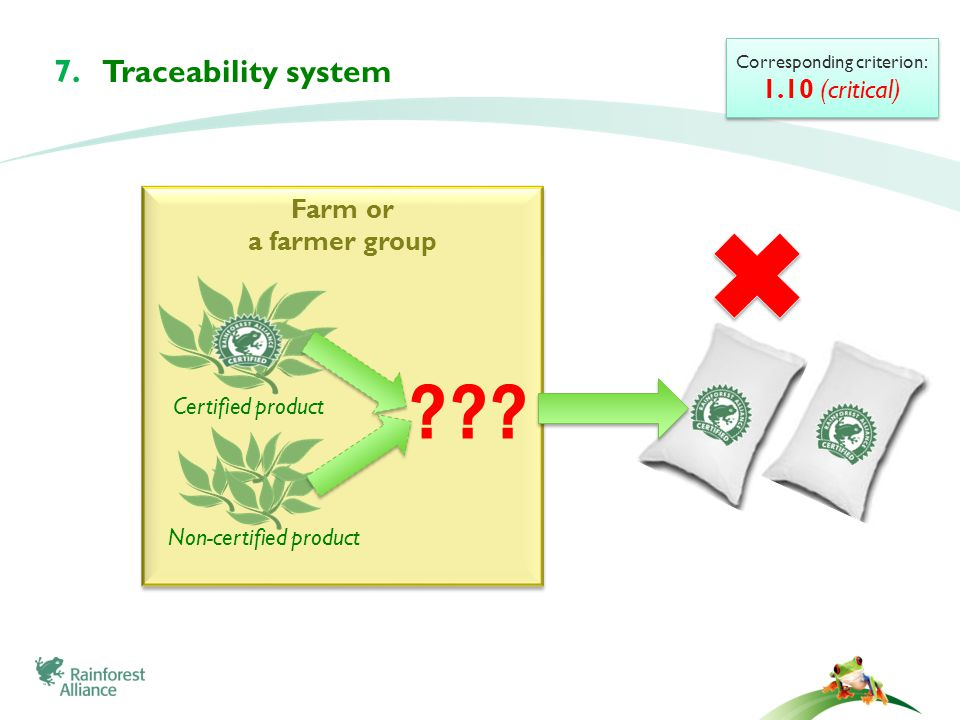 Farm or a farmer group Farm or a farmer group Certified product Non-certified product Corresponding criterion: 1.10 (critical) Corresponding criterion: 1.10 (critical) 7.Traceability system ???
