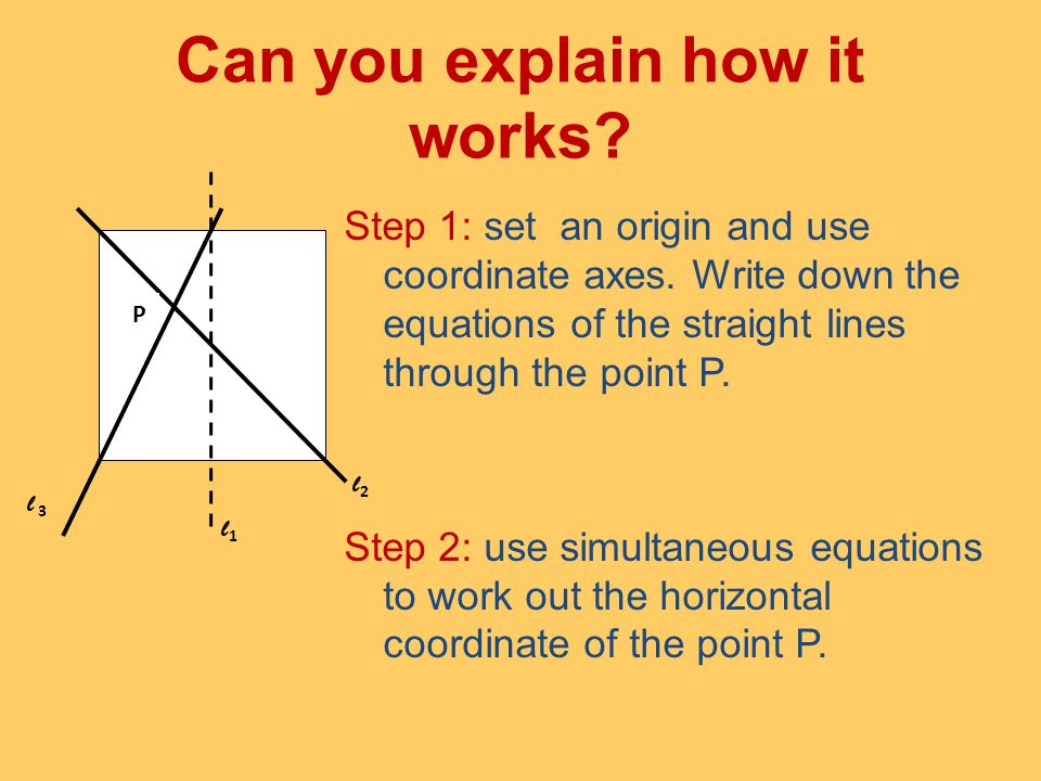 Can you explain how it works? Step 1: set an origin and use coordinate axes. Write down the equations of the straight lines through the point P. Step
