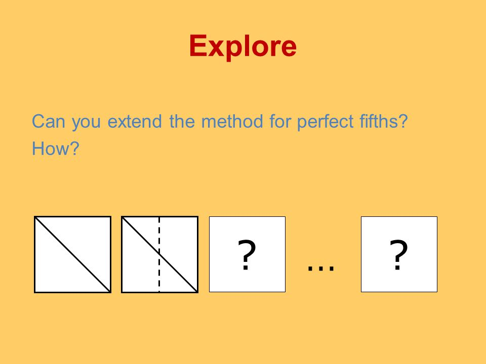 Explore Can you extend the method for perfect fifths? How? ??...