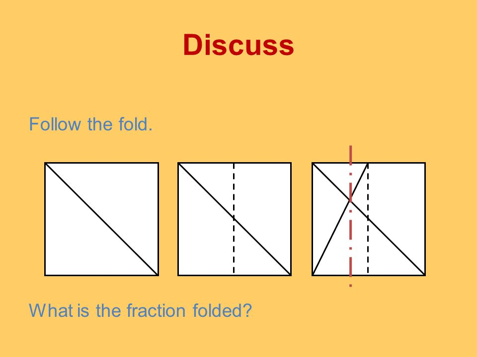 Discuss Follow the fold. What is the fraction folded?